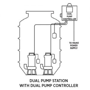 Submersible Sewage Pump Wiring Diagram on wiring diagram submersible well pump